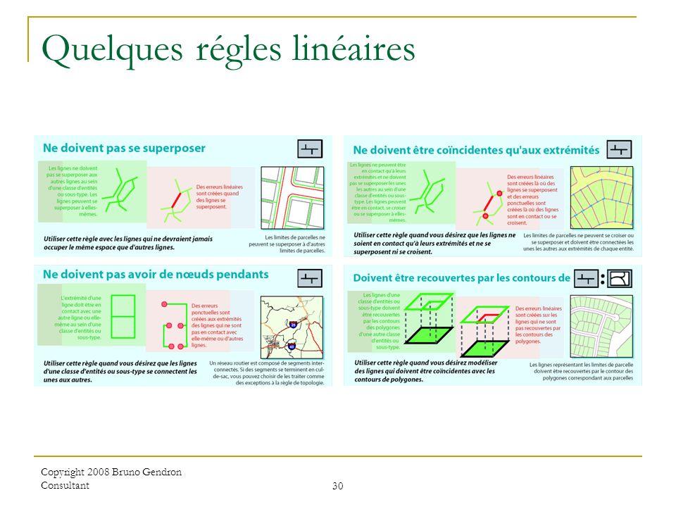 Copyright 2008 Bruno Gendron Consultant 30 Quelques régles linéaires