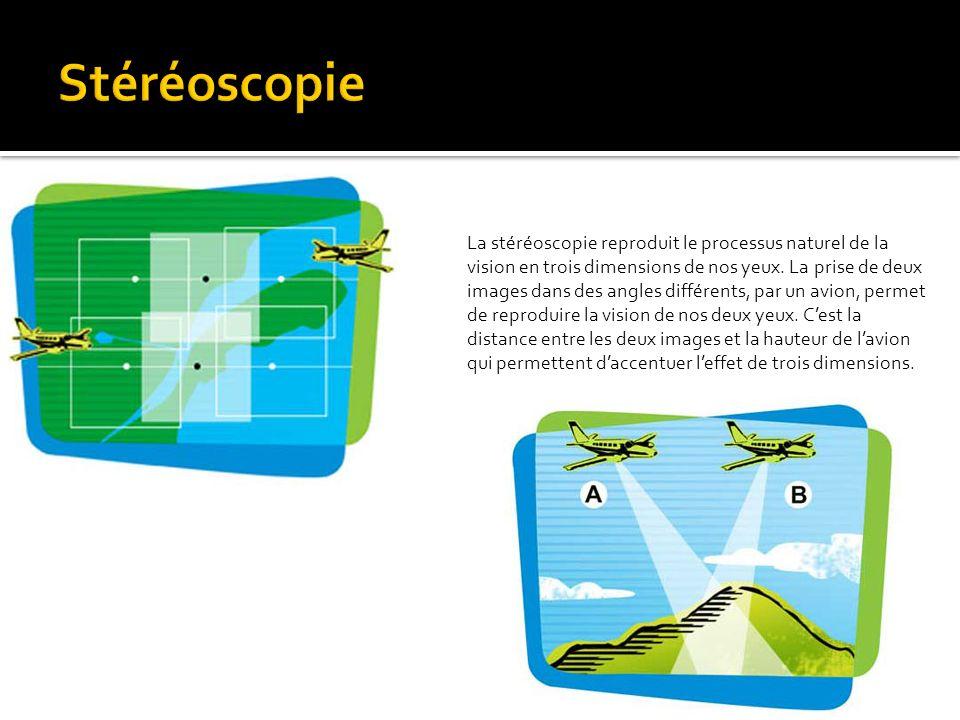 La stéréoscopie reproduit le processus naturel de la vision en trois dimensions de nos yeux. La prise de deux images dans des angles différents, par u