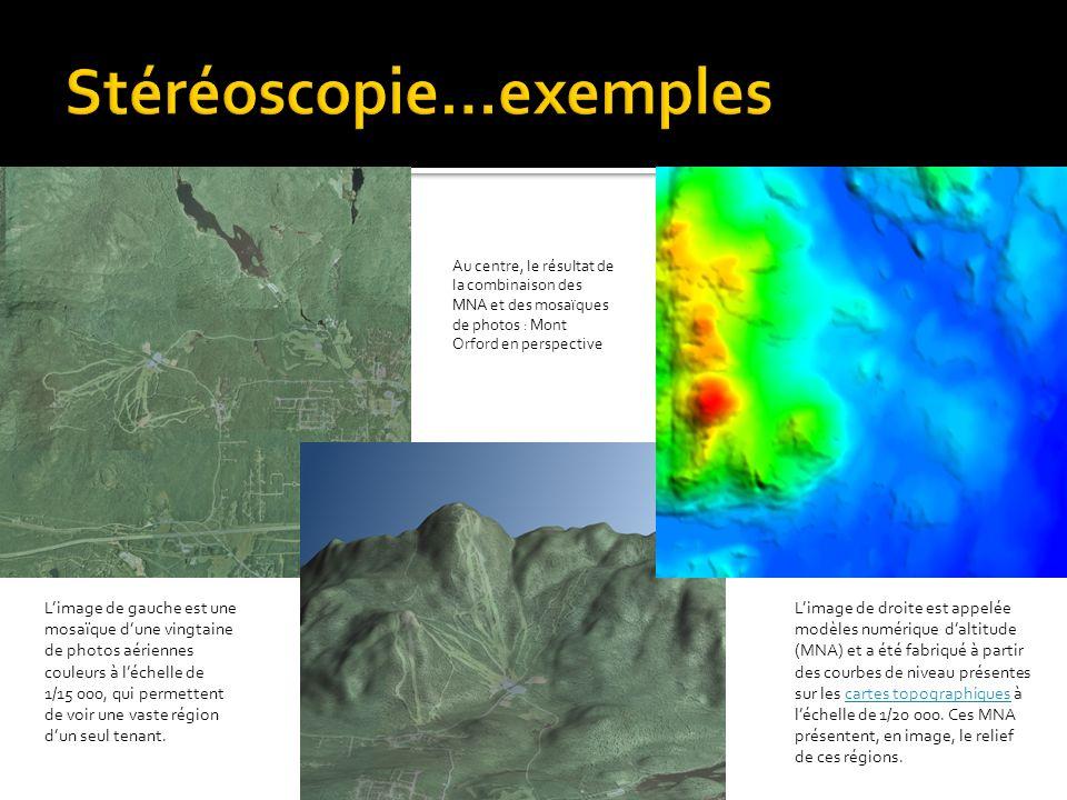 Limage de gauche est une mosaïque dune vingtaine de photos aériennes couleurs à léchelle de 1/15 000, qui permettent de voir une vaste région dun seul