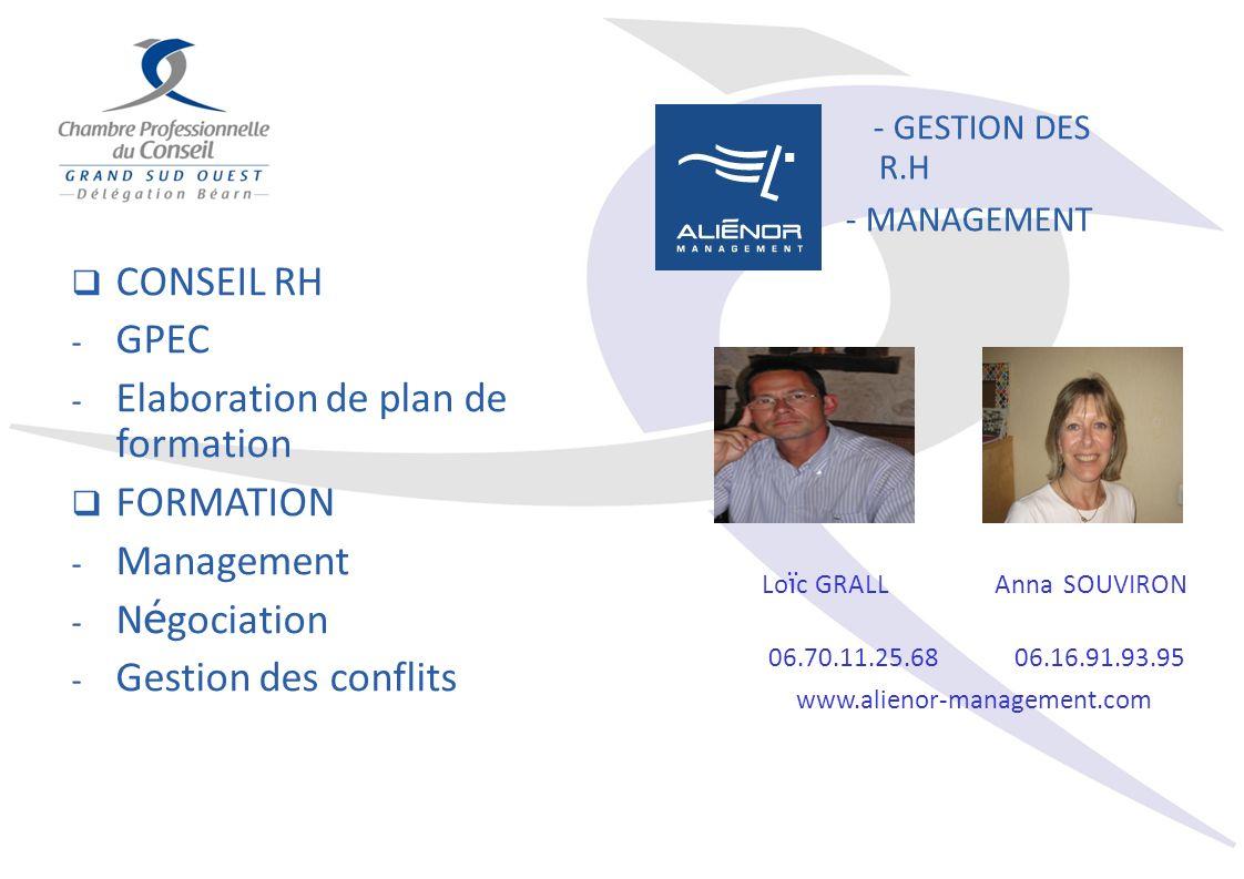 CONSEIL RH - GPEC - Elaboration de plan de formation FORMATION - Management - N é gociation - Gestion des conflits - GESTION DES R.H - MANAGEMENT Lo ï