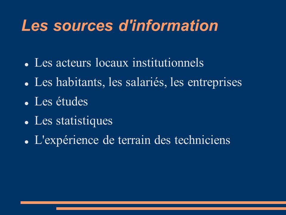 Les sources d information Les acteurs locaux institutionnels Les habitants, les salariés, les entreprises Les études Les statistiques L expérience de terrain des techniciens