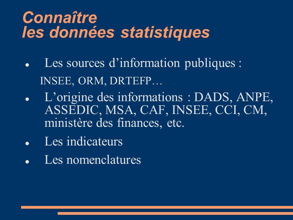 Connaître les données statistiques Les sources dinformation publiques : INSEE, ORM, DRTEFP… Lorigine des informations : DADS, ANPE, ASSEDIC, MSA, CAF, INSEE, CCI, CM, ministère des finances, etc.