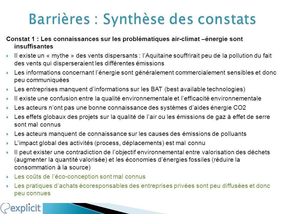 Constat 1 : Les connaissances sur les problématiques air-climat –énergie sont insuffisantes Il existe un « mythe » des vents dispersants : lAquitaine