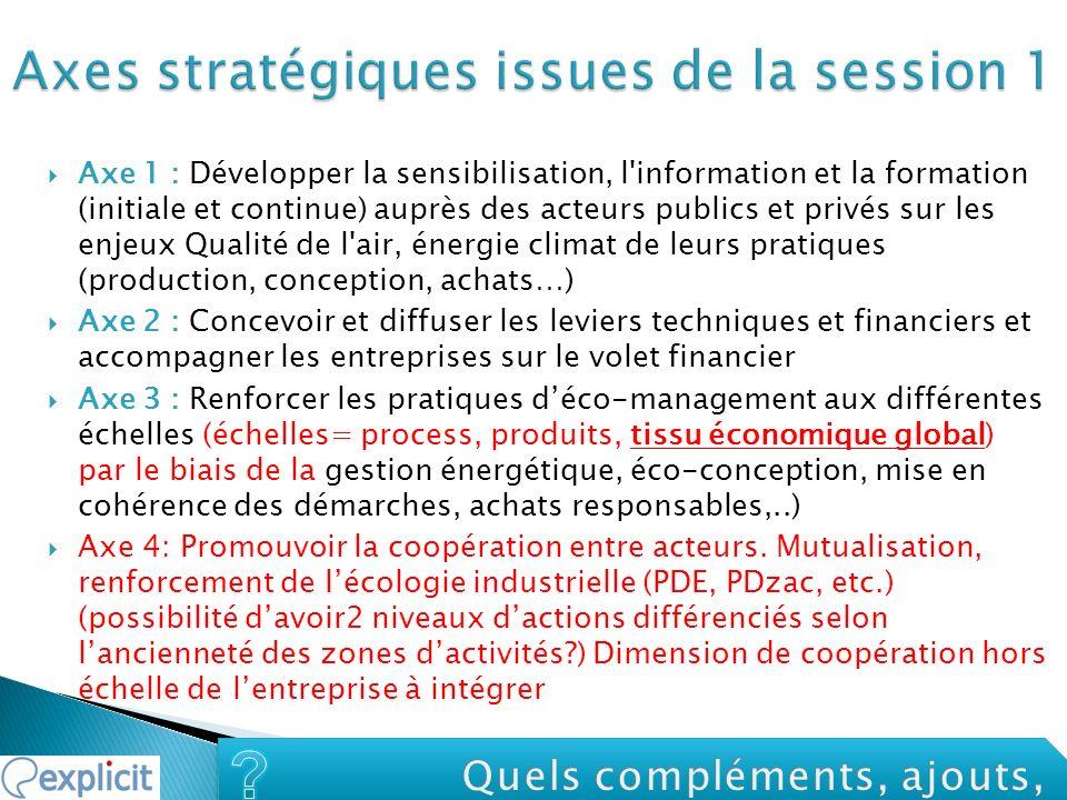 Axe 1 : Développer la sensibilisation, l'information et la formation (initiale et continue) auprès des acteurs publics et privés sur les enjeux Qualit