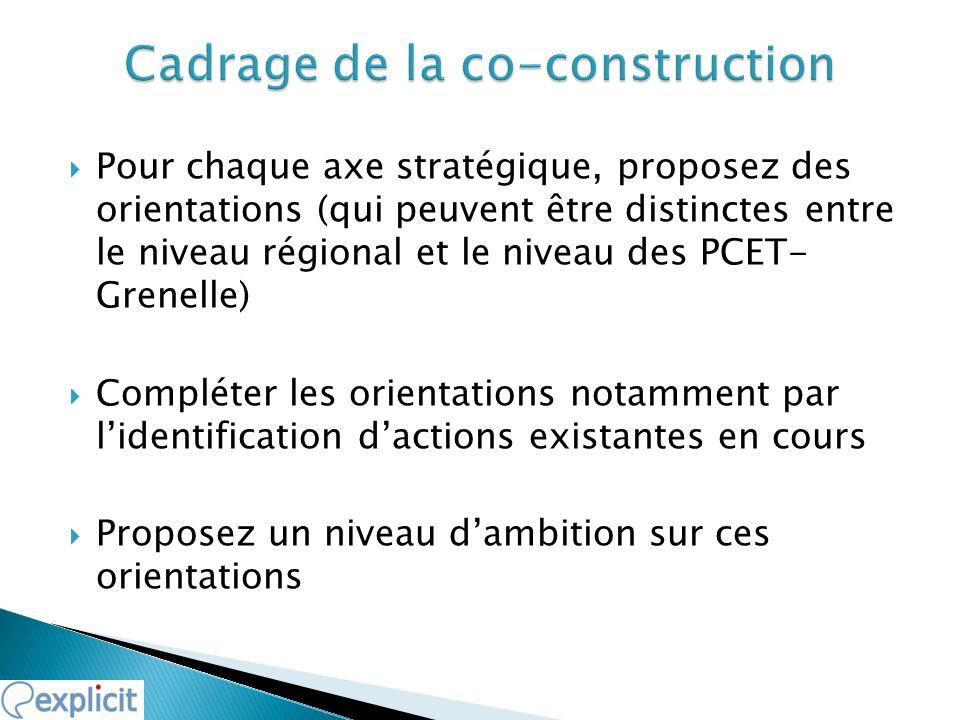 Pour chaque axe stratégique, proposez des orientations (qui peuvent être distinctes entre le niveau régional et le niveau des PCET- Grenelle) Compléte