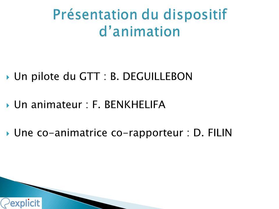 Un pilote du GTT : B. DEGUILLEBON Un animateur : F. BENKHELIFA Une co-animatrice co-rapporteur : D. FILIN