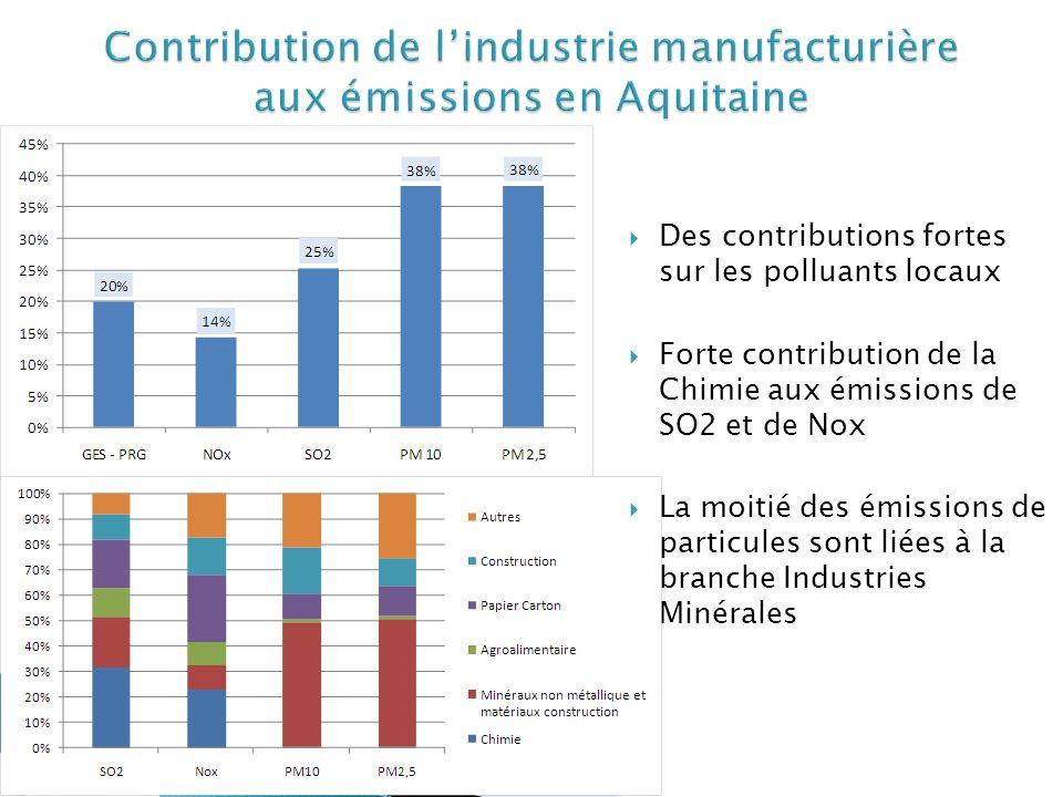 Des contributions fortes sur les polluants locaux Forte contribution de la Chimie aux émissions de SO2 et de Nox La moitié des émissions de particules