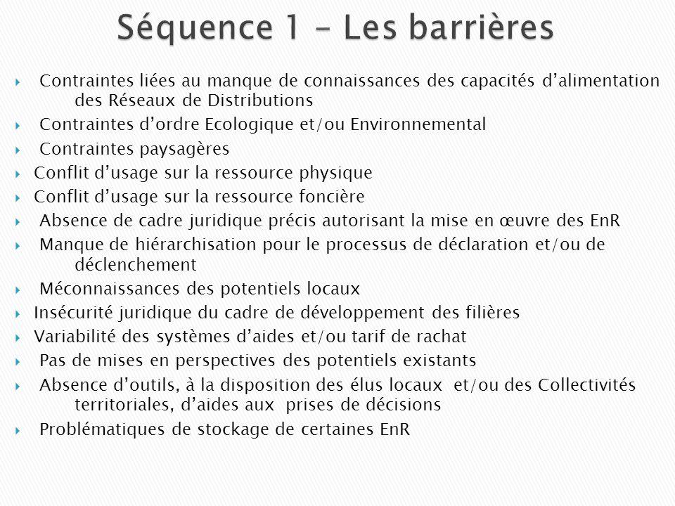 Contraintes liées au manque de connaissances des capacités dalimentation des Réseaux de Distributions Contraintes dordre Ecologique et/ou Environnemen