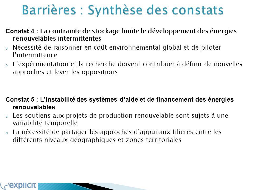 Constat 4 : La contrainte de stockage limite le développement des énergies renouvelables intermittentes o Nécessité de raisonner en coût environnement