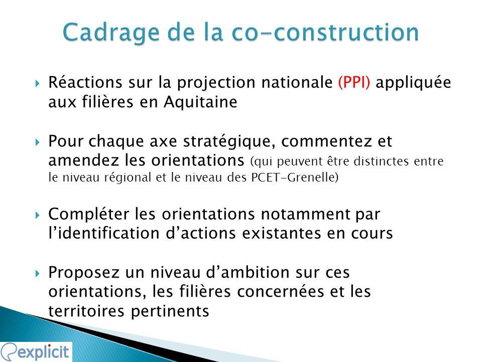 Réactions sur la projection nationale (PPI) appliquée aux filières en Aquitaine Pour chaque axe stratégique, commentez et amendez les orientations (qu