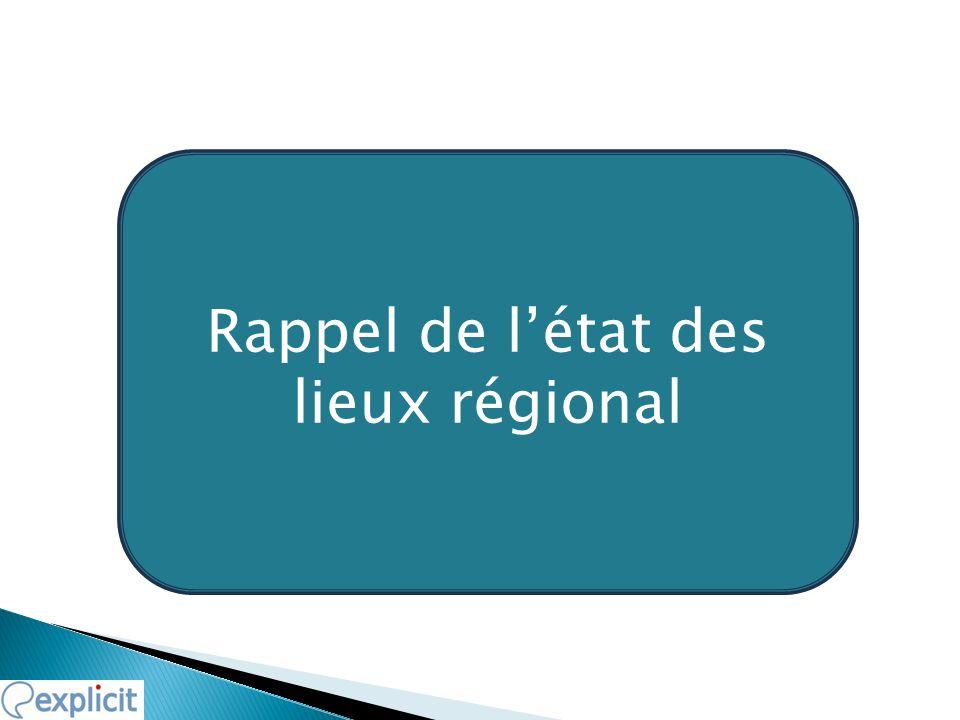 Rappel de létat des lieux régional