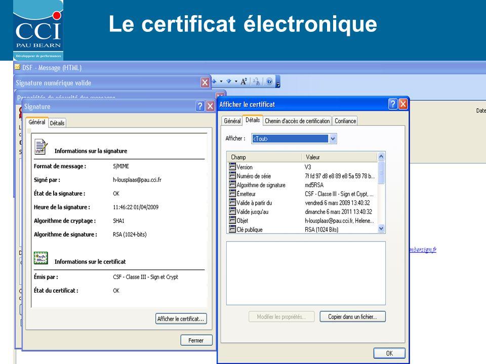 Le certificat électronique