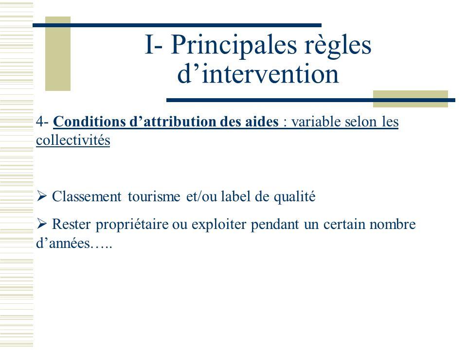 II- Exemple de schéma dintervention 1- SE RENSEIGNER 2- DÉFINIR SES BESOINS PUIS CHIFFRER LA DEPENSE (devis ou estimation darchitecte) 3- DEFINIR LA FAISABILITE ECONOMIQUE DU PROJET (plan de financement+étude prévisionnelle) 4- MONTER LES DOSSIERS DE SUBVENTION 5- ENGAGER LES DEPENSES (acomptes et factures acquittées)