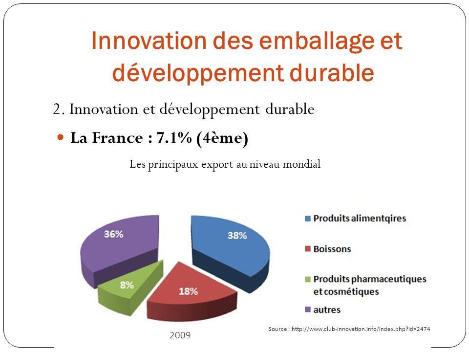 Les principaux export au niveau mondial Innovation des emballage et développement durable 2009 Source : http://www.club-innovation.info/index.php?id=2