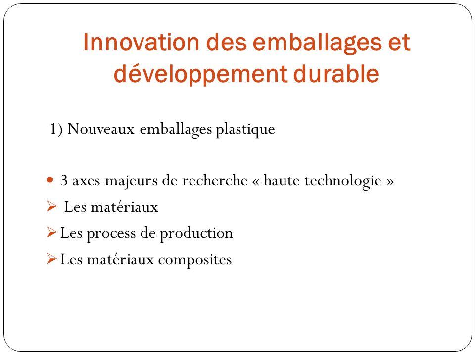 1) Nouveaux emballages plastique 3 axes majeurs de recherche « haute technologie » Les matériaux Les process de production Les matériaux composites In