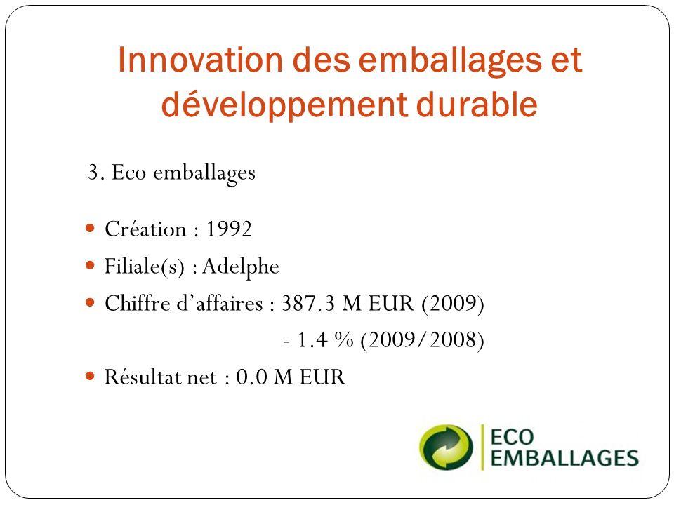 Création : 1992 Filiale(s) : Adelphe Chiffre daffaires : 387.3 M EUR (2009) - 1.4 % (2009/2008) Résultat net : 0.0 M EUR Innovation des emballages et
