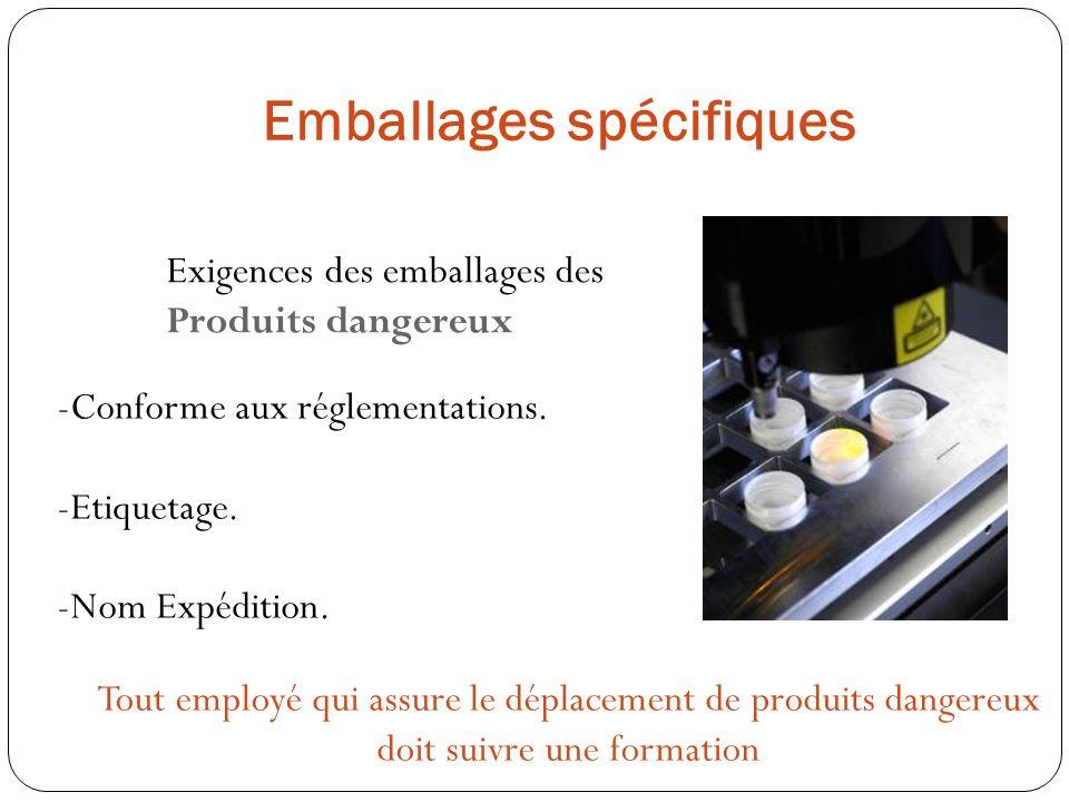 Emballages spécifiques Exigences des emballages des Produits dangereux -Conforme aux réglementations. -Etiquetage. -Nom Expédition. Tout employé qui a