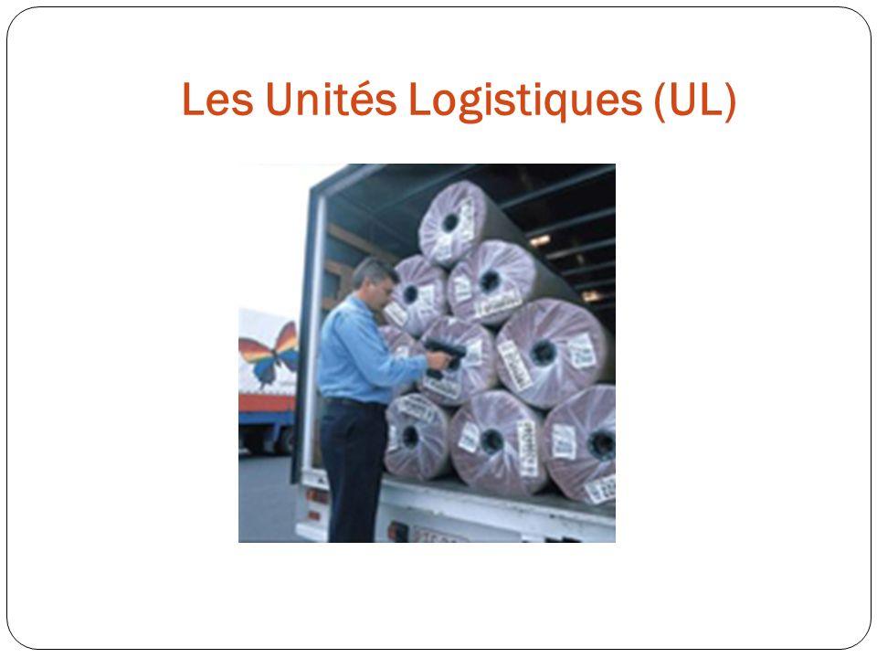 Les unités Logistiques Stockées Unité dentrée = unité de sortie = Unité logistique stockée.