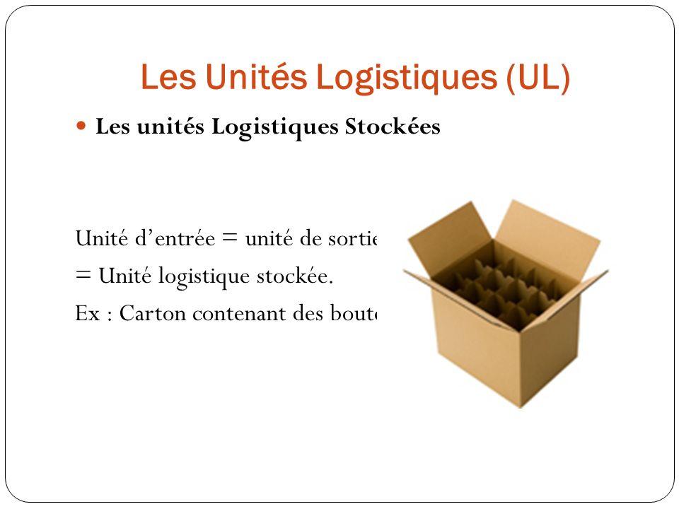 Les unités Logistiques Stockées Unité dentrée = unité de sortie = Unité logistique stockée. Ex : Carton contenant des bouteilles dhuile Les Unités Log