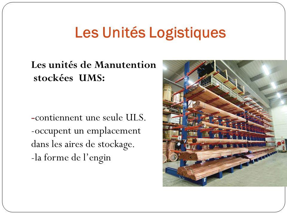 Les Unités Logistiques Les unités de Manutention stockées UMS: - contiennent une seule ULS. -occupent un emplacement dans les aires de stockage. -la f