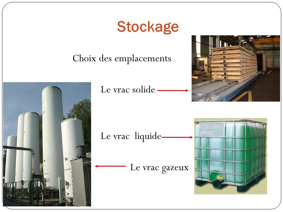 Stockage Choix des emplacements Le vrac solide Le vrac liquide Le vrac gazeux