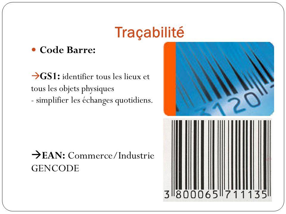 Traçabilité Code Barre: GS1: identifier tous les lieux et tous les objets physiques - simplifier les échanges quotidiens. EAN: Commerce/Industrie GENC