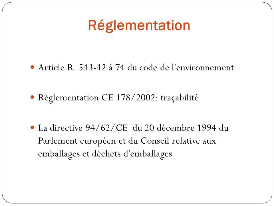 Réglementation Article R. 543-42 à 74 du code de l'environnement Règlementation CE 178/2002: traçabilité La directive 94/62/CE du 20 décembre 1994 du