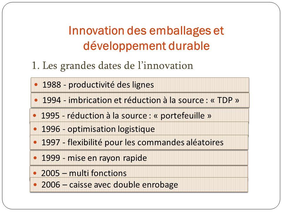 Innovation des emballages et développement durable 1988 - productivité des lignes 1994 - imbrication et réduction à la source : « TDP » 1. Les grandes