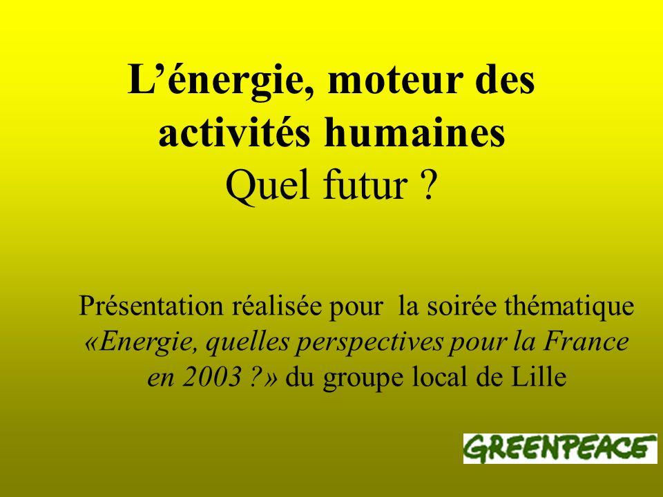 Lénergie, moteur des activités humaines Quel futur ? Présentation réalisée pour la soirée thématique «Energie, quelles perspectives pour la France en