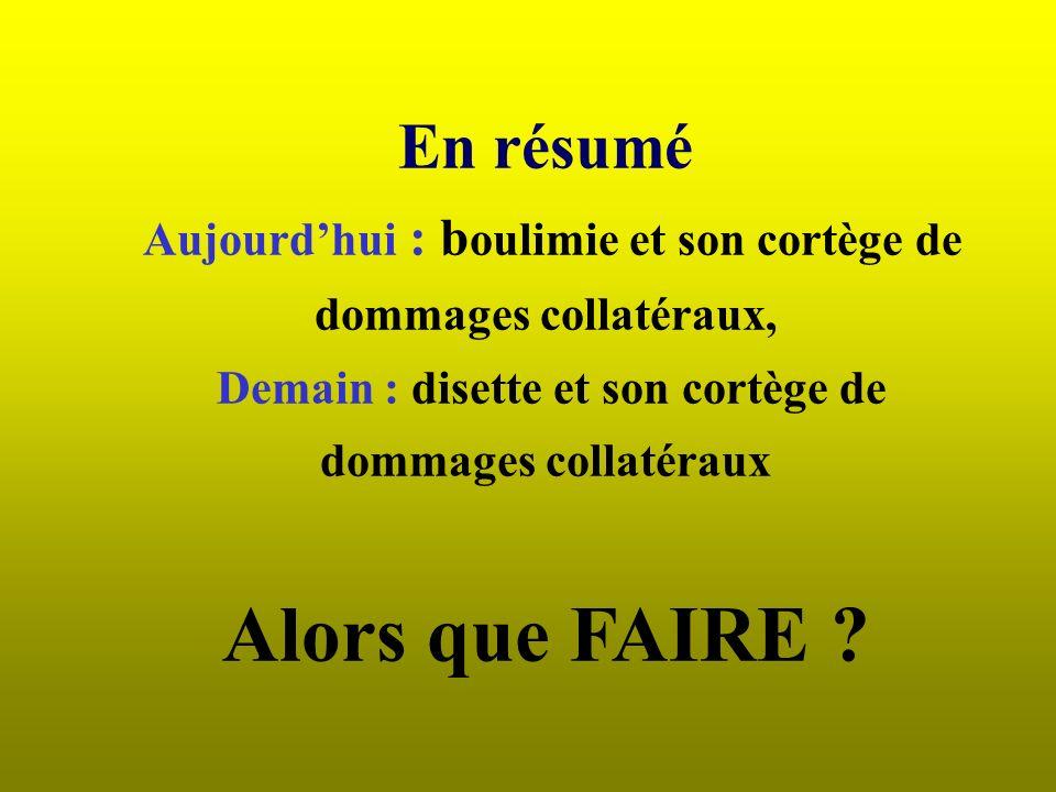 En résumé Aujourdhui : b oulimie et son cortège de dommages collatéraux, Demain : disette et son cortège de dommages collatéraux Alors que FAIRE ?