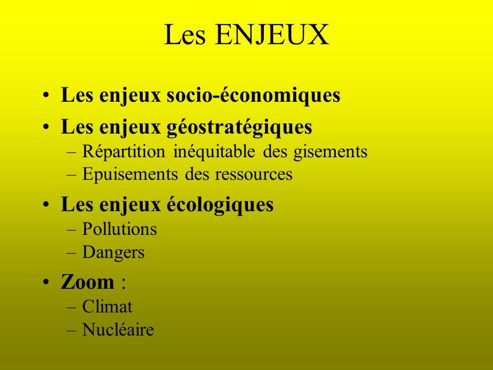 Les ENJEUX Les enjeux socio-économiques Les enjeux géostratégiques –Répartition inéquitable des gisements –Epuisements des ressources Les enjeux écologiques –Pollutions –Dangers Zoom : –Climat –Nucléaire
