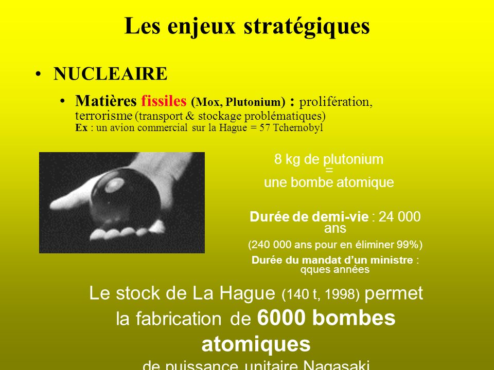 Les enjeux stratégiques 8 kg de plutonium = une bombe atomique Le stock de La Hague (140 t, 1998) permet la fabrication de 6000 bombes atomiques de puissance unitaire Nagasaki NUCLEAIRE Matières fissiles ( Mox, Plutonium ) : prolifération, terrorisme (transport & stockage problématiques) Ex : un avion commercial sur la Hague = 57 Tchernobyl Durée de demi-vie : 24 000 ans (240 000 ans pour en éliminer 99%) Durée du mandat dun ministre : qques années