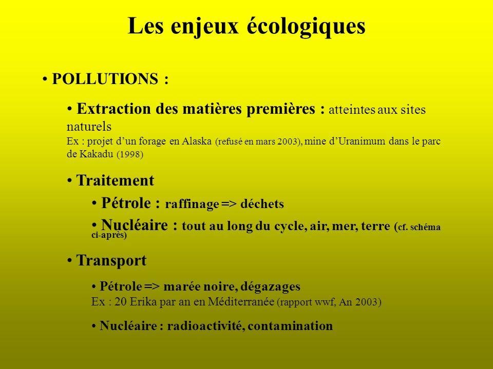 Les enjeux écologiques POLLUTIONS : Extraction des matières premières : atteintes aux sites naturels Ex : projet dun forage en Alaska (refusé en mars