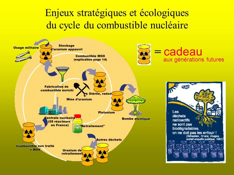 Les enjeux écologiques POLLUTIONS : Accident majeur dun réacteur (nucléaire) : 2800 km 2 rayés de la carte à jamais (base : 30 km de rayon comme pour Tchernobyl), soit la moitié du département du Nord.