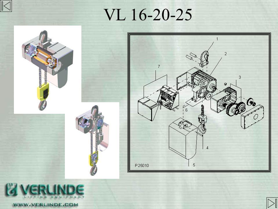 Puissance: 3.5/0.86 KW Platine câblée Redresseur circuit intégré Intensités 230Vac: In=12.9/6.4 A Id=53.9/14.4 A 400Vac: In=7.4/3.7 A Id=31/8.3 A Tran
