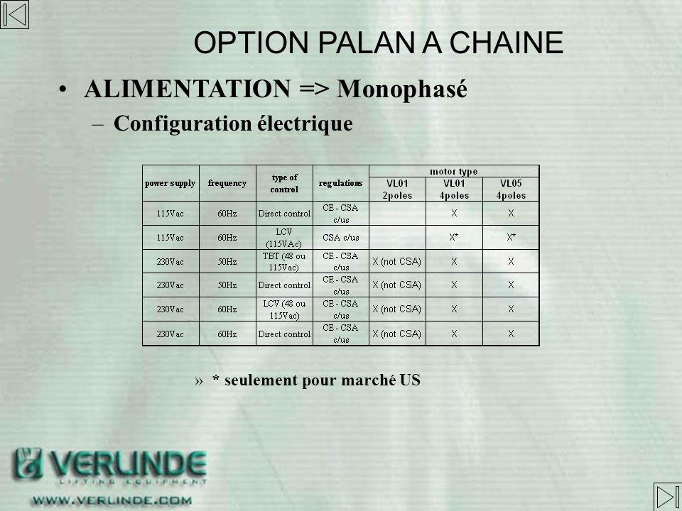 ALIMENTATION => Monophasé –Gamme »groupe FEM 1Bm OPTION PALAN A CHAINE
