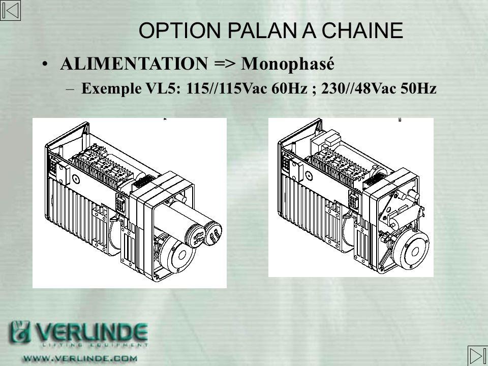 ALIMENTATION => Monophasé –Caractéristiques électriques OPTION PALAN A CHAINE