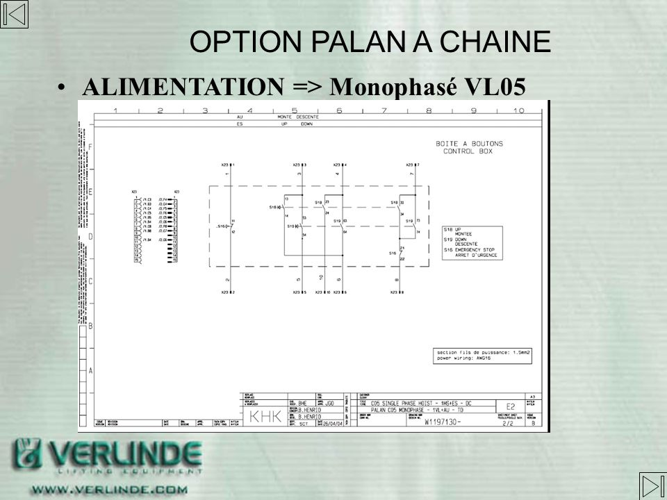 ALIMENTATION => Monophasé VL05 OPTION PALAN A CHAINE