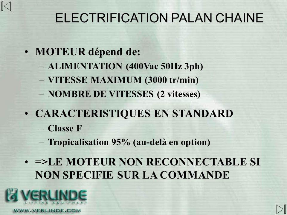 MOTEUR FREIN PLATINE ELECTRIQUE ELECTRIFICATION PALAN CHAINE