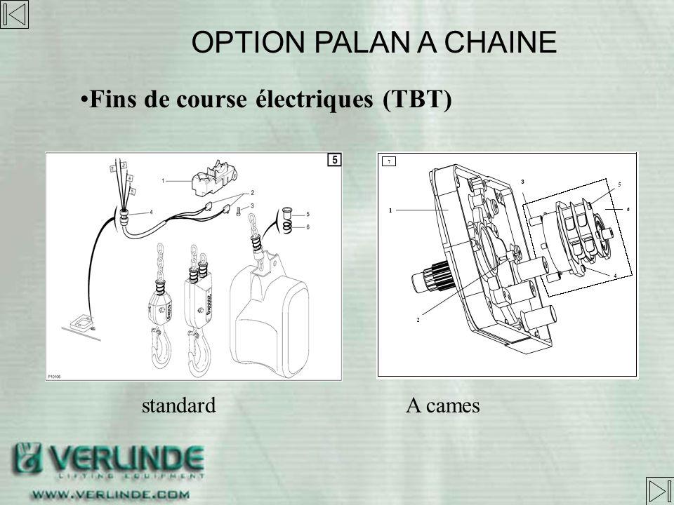 Avec Carte ACF –Du VL1 au VL10 –Palan fourni avec circuit intégré: Ouvre le frein quand le palan est alimenté –Options basse tension non disponibles –