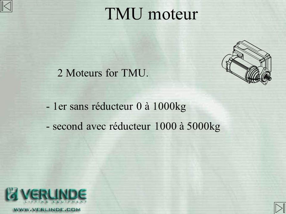 TMU généralités MOTEUR –3 phases –Classe H –Tropicalisation 95% Frein –Frein Compact: Frein de PARKING!!! (standard) CONTROLE –variateur en standard P