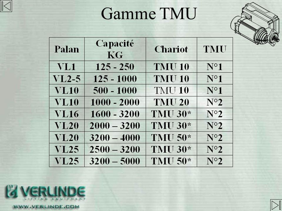 TMU avec palan à chaîne VL2 à VL25 –Possèdent une connexion pour direction en std –Connexion directe au coffret de levage VL1 –Comme le VL1 ne possède
