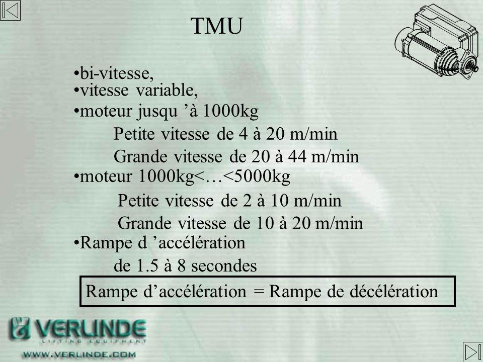 TMU Moteur asynchrone 3 ph. à cage. Marche=40% 240 démarrages/hclasse FIP55 <= 1000kg 35 Hz 0.15 kW (Id=2.3A, In=1.1A) 1000kg < … < 5000kg 100 Hz 0.30