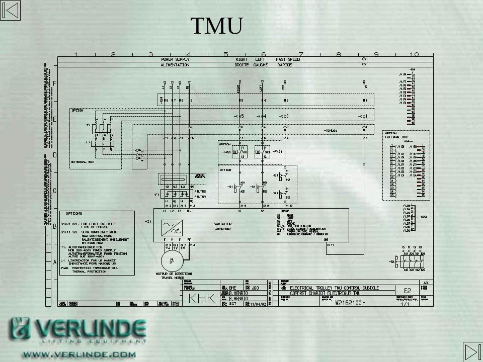 TMU VARIATEUR DE FREQUENCE INTEGRE. 1. Bornier de branchement + filtre 2. Led rouge de défaut 3. Led verte OK 4. DIP de configuration