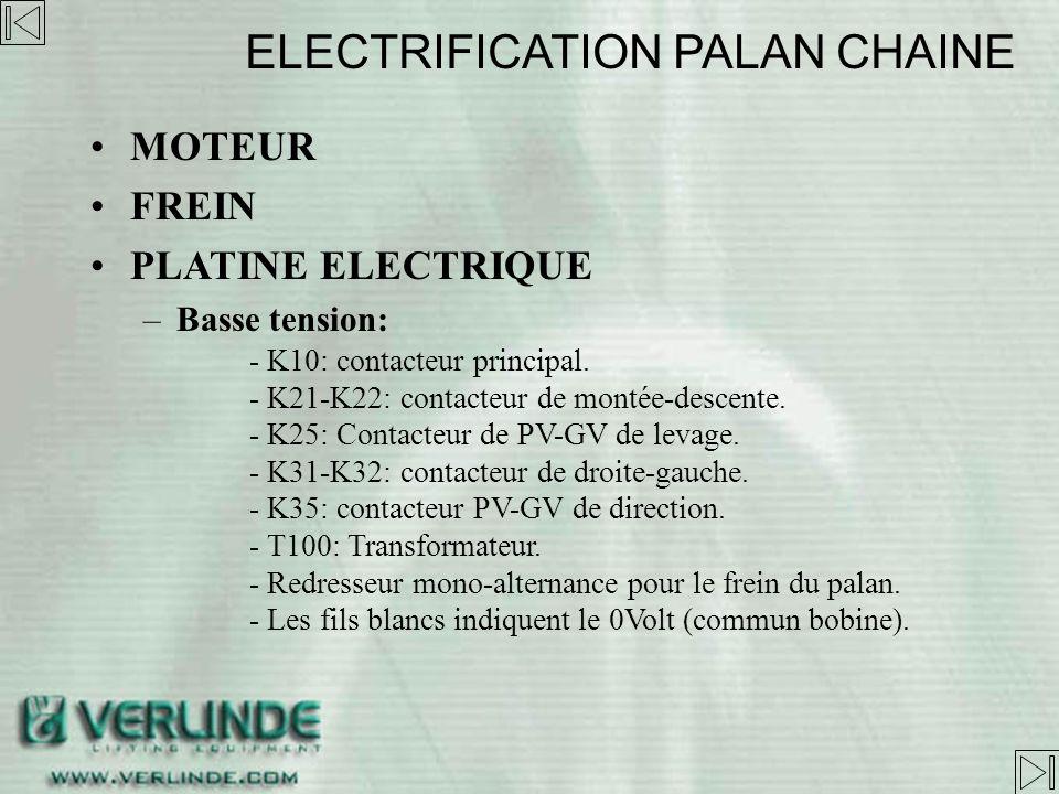 MOTEUR FREIN PLATINE ELECTRIQUE –Alimentation (400Vac 50Hz 3ph) –Type de contrôle (basse tension par exemple) –Tension dalimentation (48Vac) ELECTRIFI