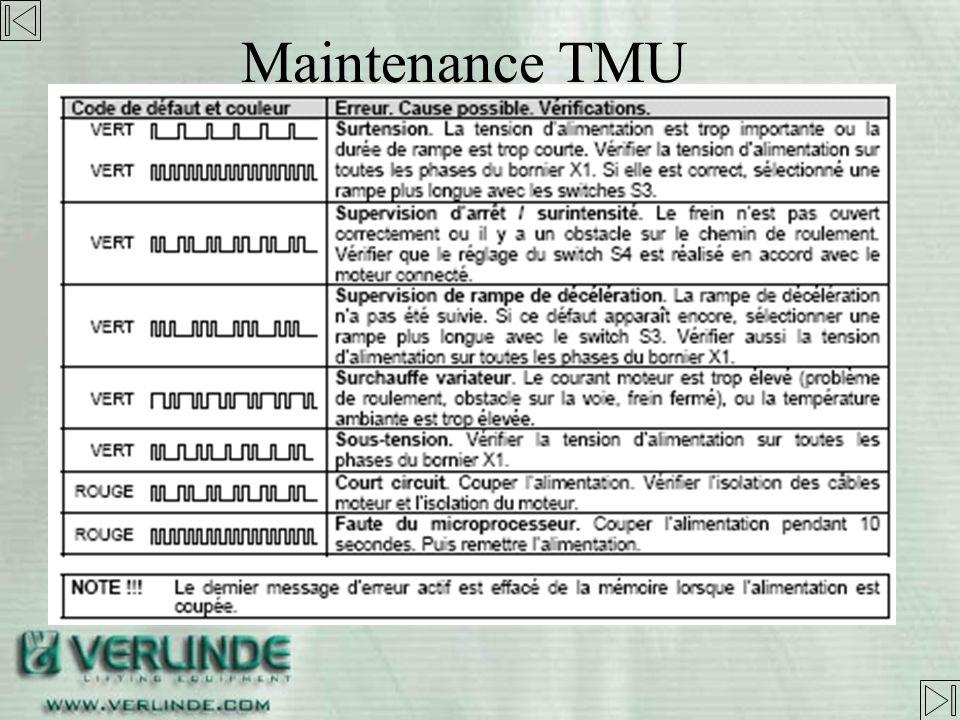TMU Options Vrai bi-vitesse: sans variateur, mais avec contacteurs de 0 à 5000kg (alimentation 230 et 400Vac) 50/60 Hz 0.3 kW (pour 400Vac: Id=3.5A, I