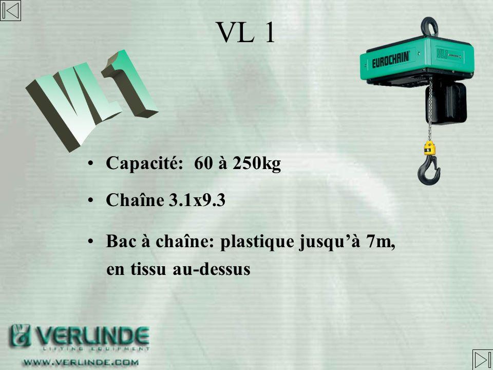 - K10: contacteur principal. - K21-K22: contacteur de montée-descente. - K25: Contacteur de PV-GV de levage. - K31-K32: contacteur de droite-gauche. -
