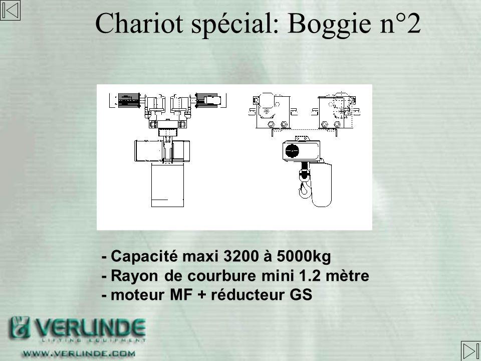 Chariot spécial: Boggie n°1 - Capacité max 3200kg - Rayon de courbure mini 0.8 mètre -Moteur TMU ou moteur renvoi dangle (option)