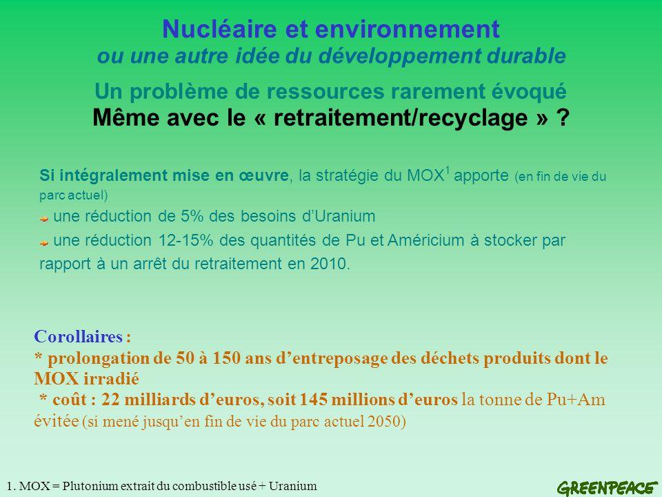 Nucléaire et environnement ou une autre idée du développement durable Un problème de ressources rarement évoqué Même avec le « retraitement/recyclage » .