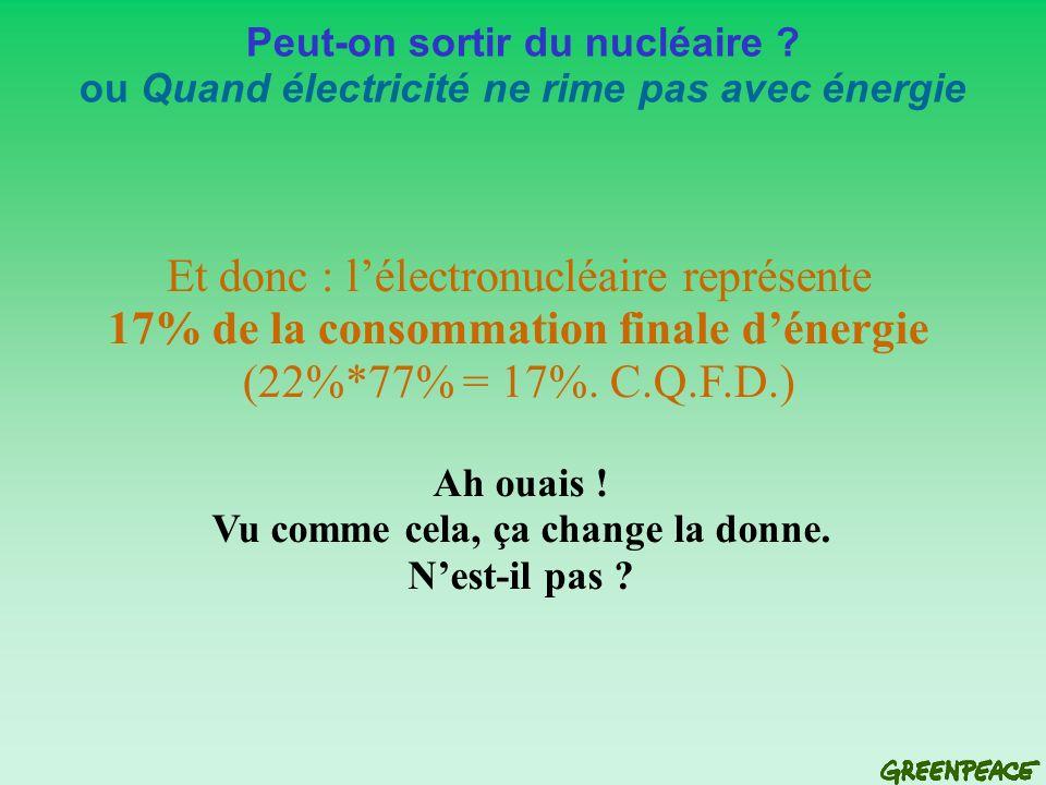 Peut-on sortir du nucléaire .